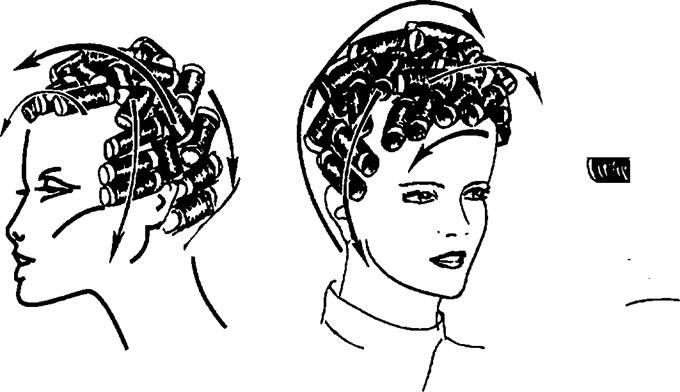 Укладка волос с применением